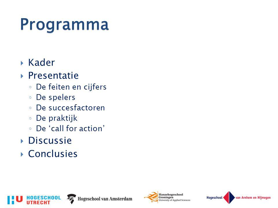 Programma Kader Presentatie Discussie Conclusies De feiten en cijfers