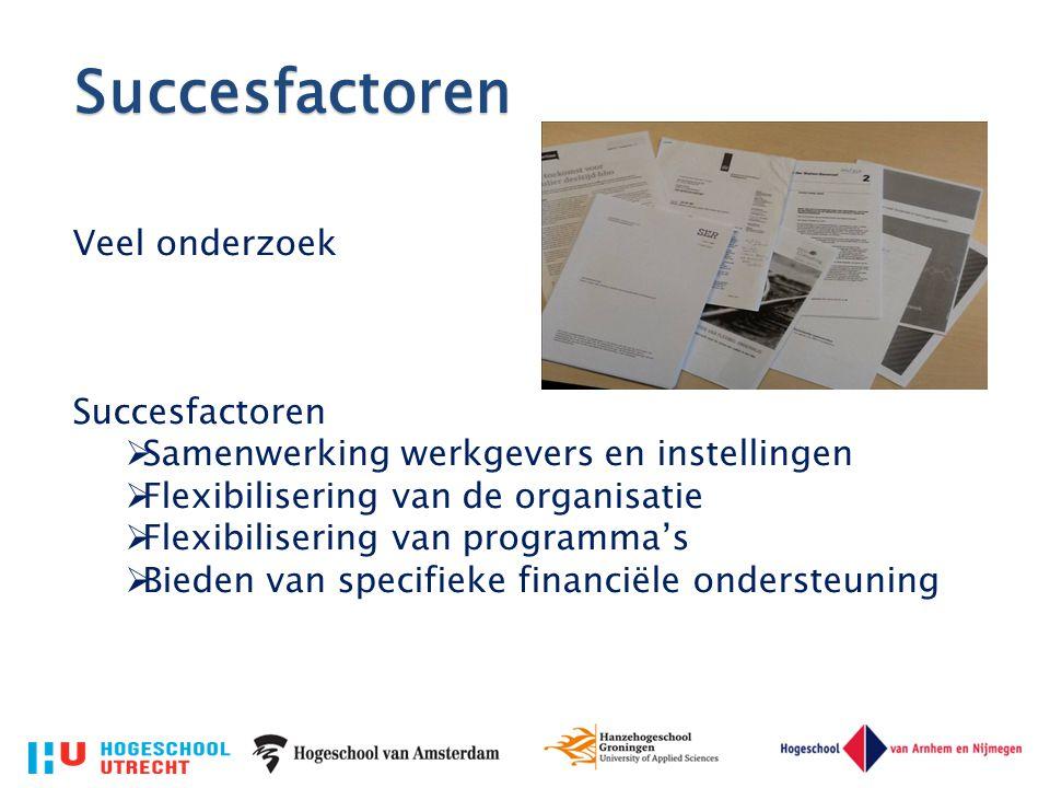 Succesfactoren Veel onderzoek Succesfactoren