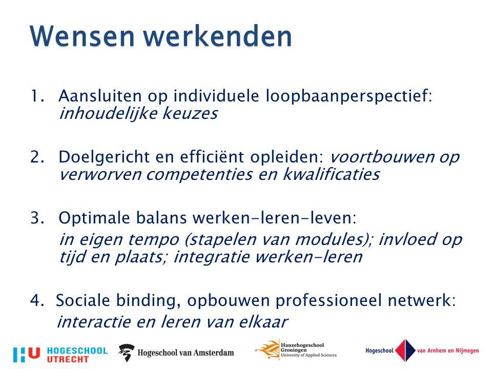 Wensen werkenden Aansluiten op individuele loopbaanperspectief: inhoudelijke keuzes.