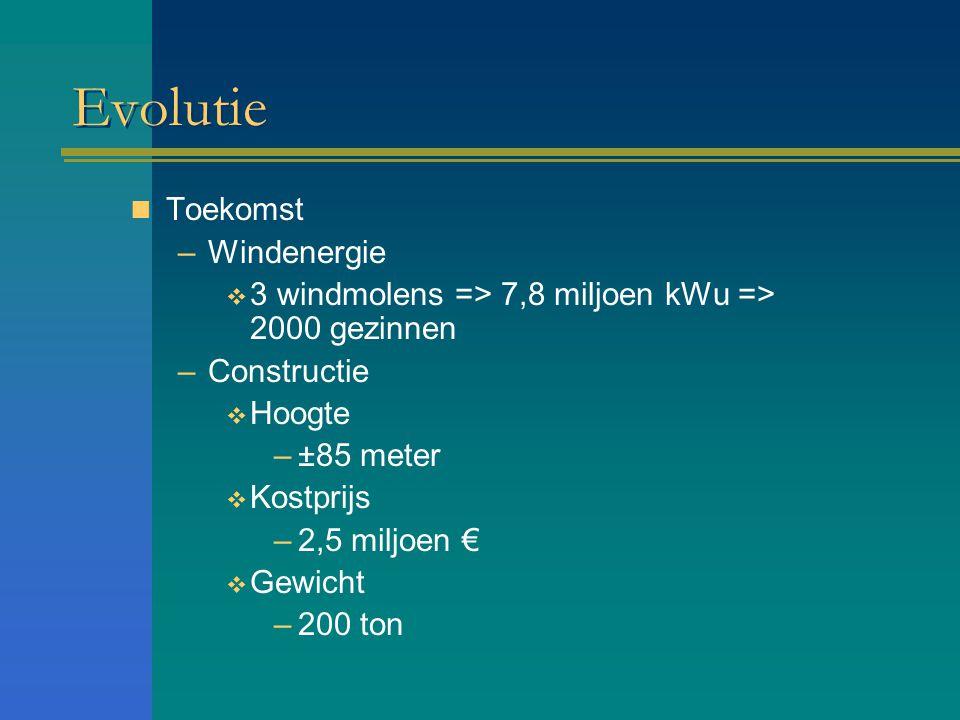 Evolutie Toekomst Windenergie