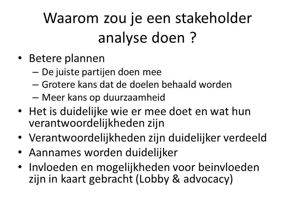 Waarom zou je een stakeholder analyse doen