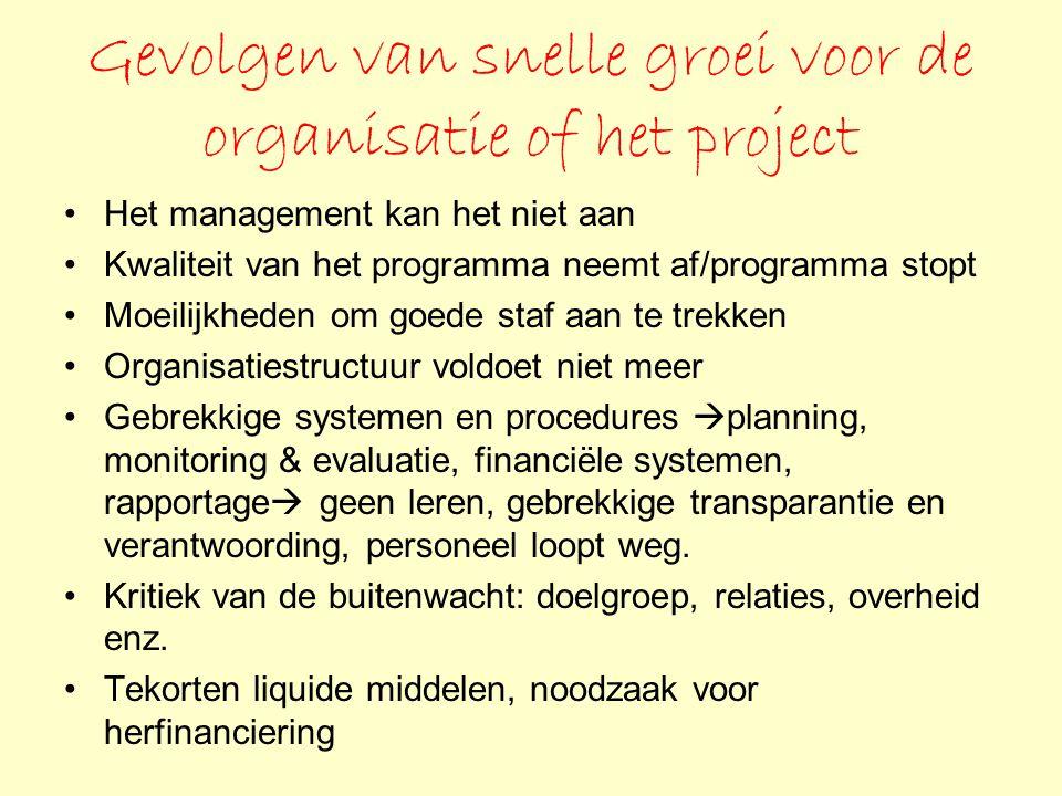 Gevolgen van snelle groei voor de organisatie of het project