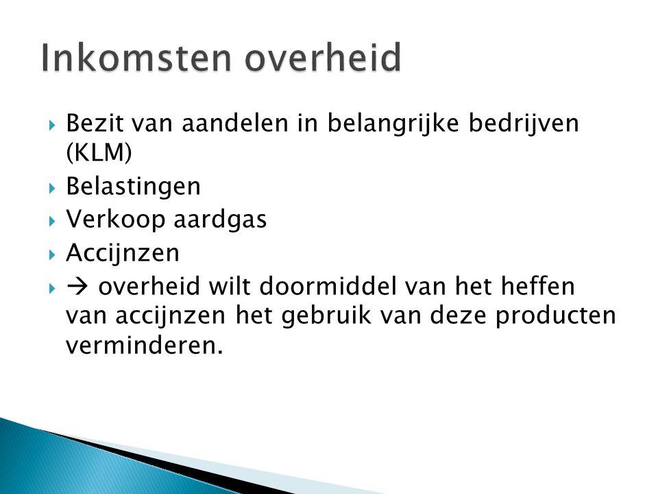 Inkomsten overheid Bezit van aandelen in belangrijke bedrijven (KLM)