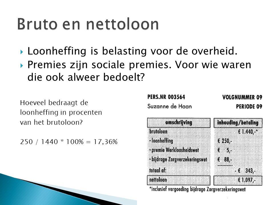 Bruto en nettoloon Loonheffing is belasting voor de overheid.