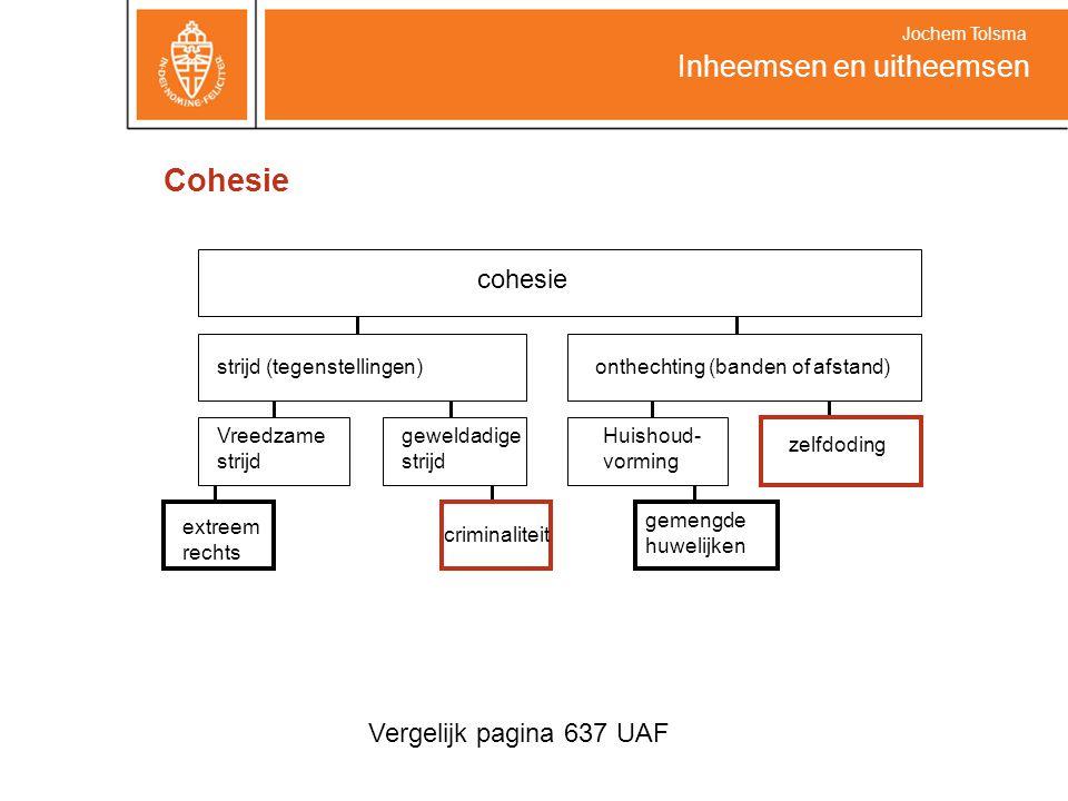 Cohesie Inheemsen en uitheemsen cohesie Vergelijk pagina 637 UAF