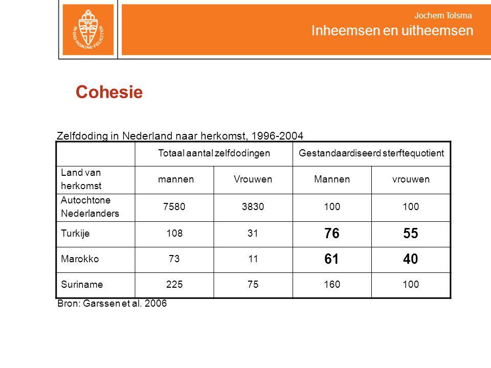 Cohesie Inheemsen en uitheemsen 76 55 61 40