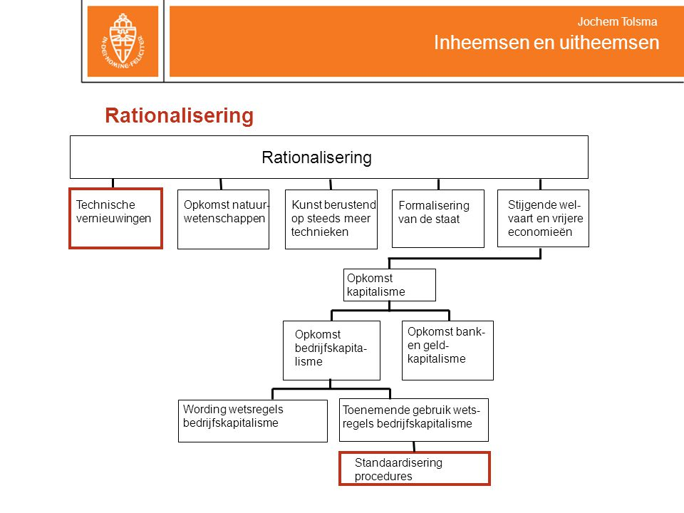 Rationalisering Inheemsen en uitheemsen Rationalisering Jochem Tolsma