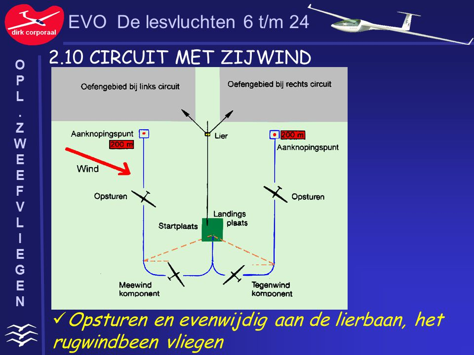 Opsturen en evenwijdig aan de lierbaan, het rugwindbeen vliegen