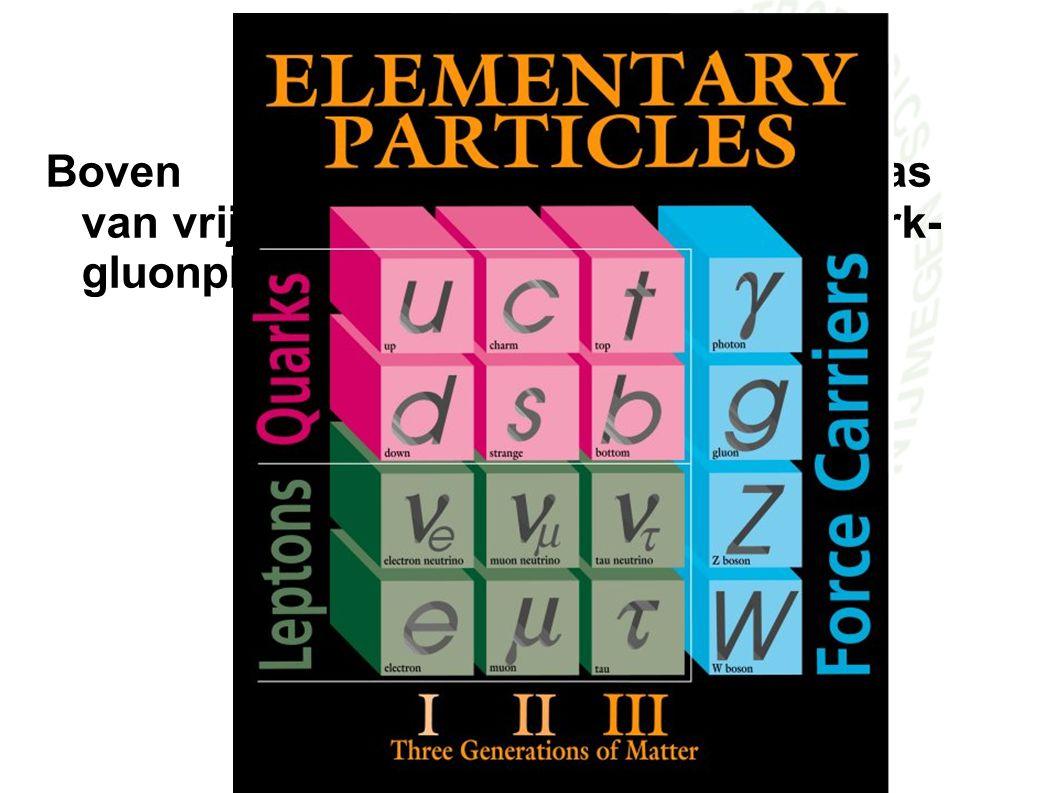 Baryogenese I Boven zijn de quarks een gas van vrije deeltjes en vormen een quark- gluonplasma.