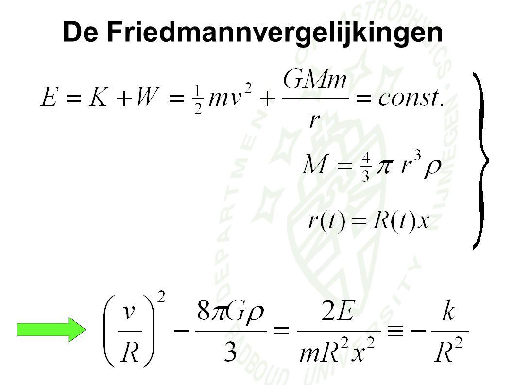 De Friedmannvergelijkingen