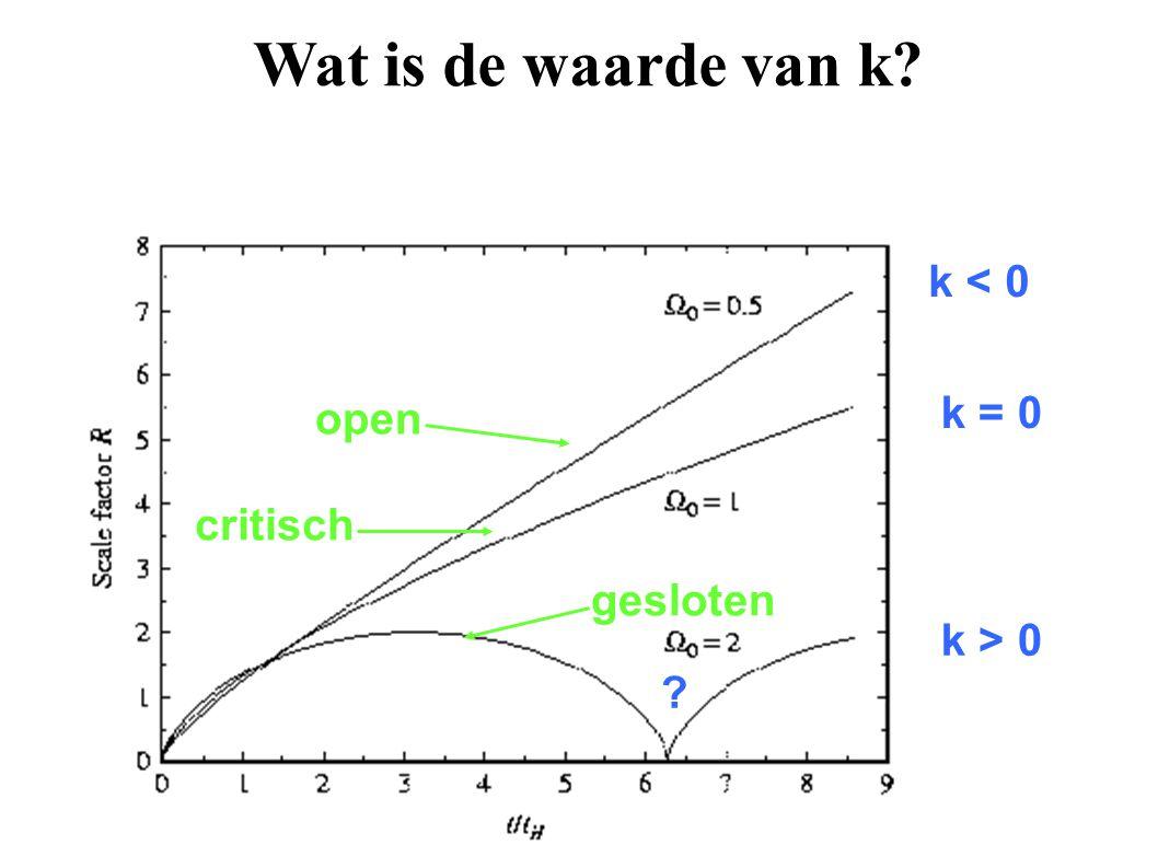 Wat is de waarde van k k < 0 k = 0 open critisch gesloten k > 0