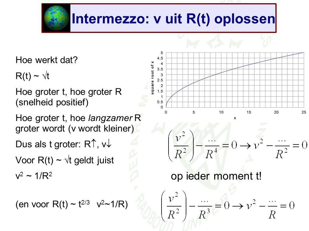 Intermezzo: v uit R(t) oplossen