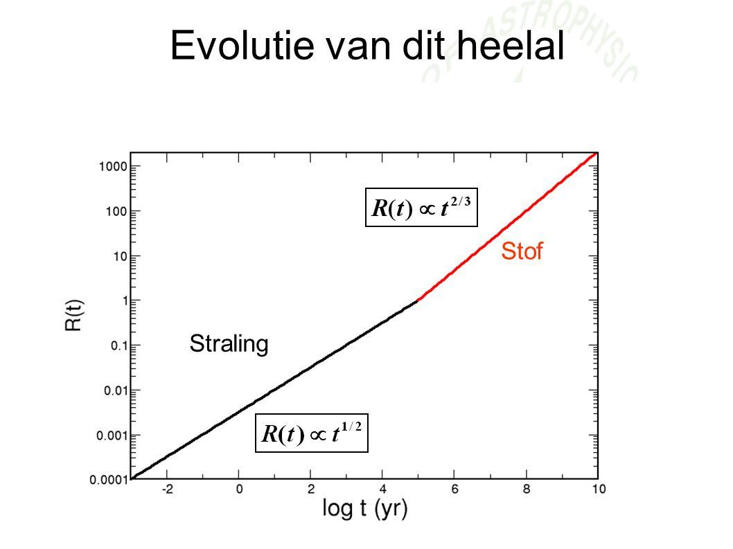 Evolutie van dit heelal