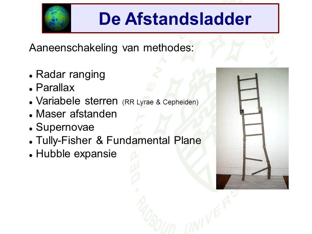 De Afstandsladder Aaneenschakeling van methodes: Radar ranging