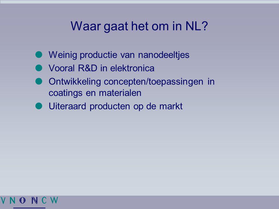 Waar gaat het om in NL Weinig productie van nanodeeltjes
