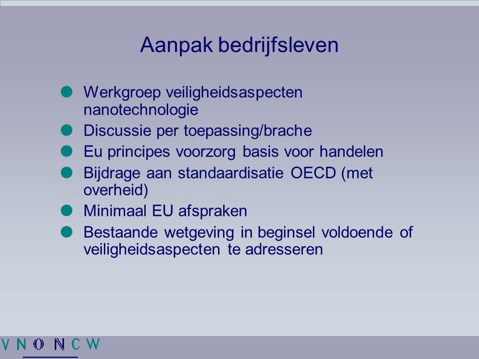Aanpak bedrijfsleven Werkgroep veiligheidsaspecten nanotechnologie