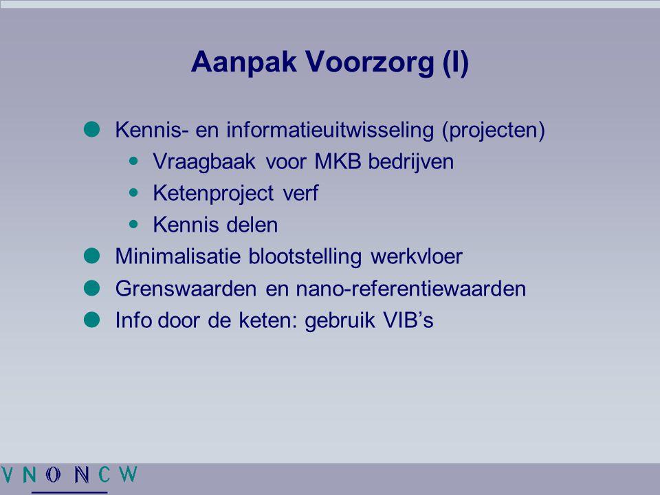Aanpak Voorzorg (I) Kennis- en informatieuitwisseling (projecten)
