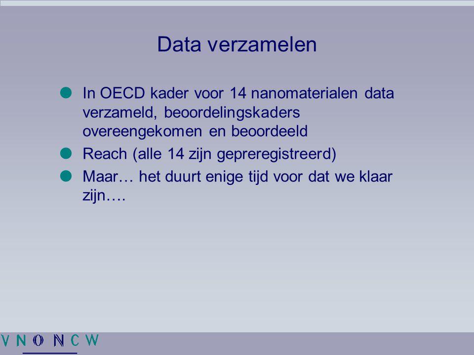 Data verzamelen In OECD kader voor 14 nanomaterialen data verzameld, beoordelingskaders overeengekomen en beoordeeld.