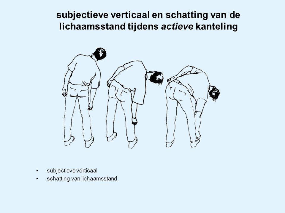 subjectieve verticaal en schatting van de lichaamsstand tijdens actieve kanteling