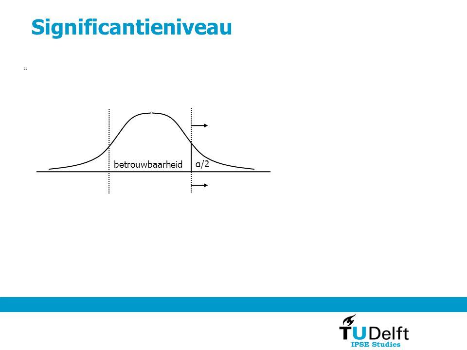 Significantieniveau α/2 betrouwbaarheid