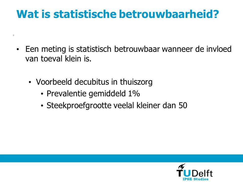 Wat is statistische betrouwbaarheid
