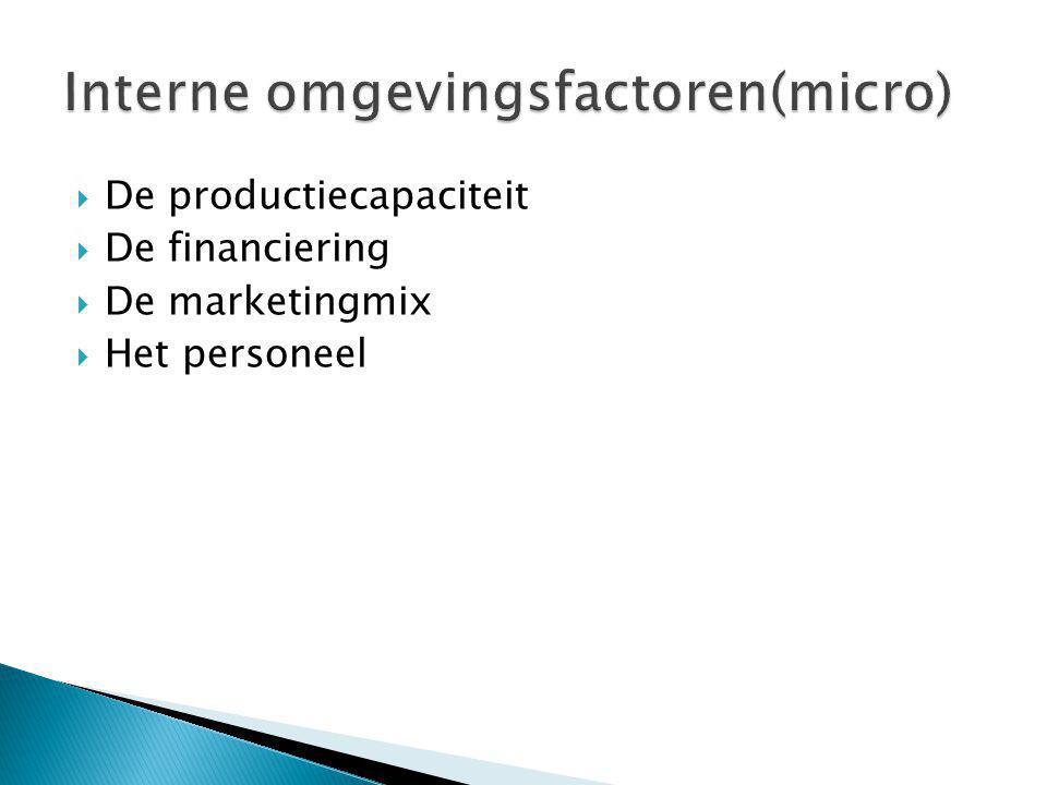Interne omgevingsfactoren(micro)