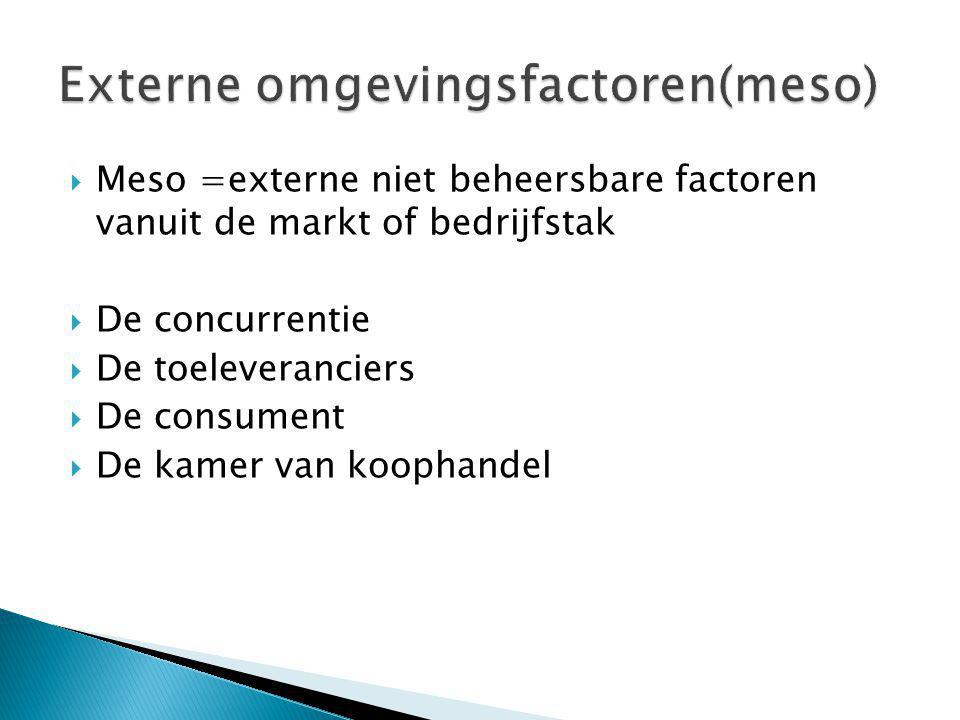 Externe omgevingsfactoren(meso)
