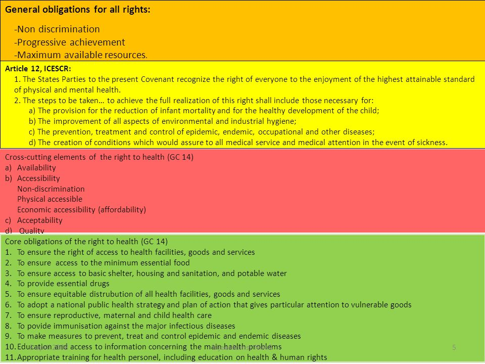 General obligations for all rights: