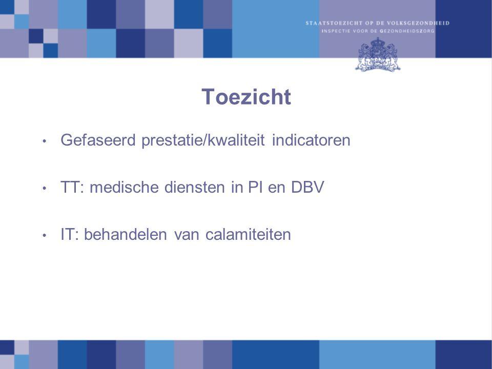 Toezicht Gefaseerd prestatie/kwaliteit indicatoren