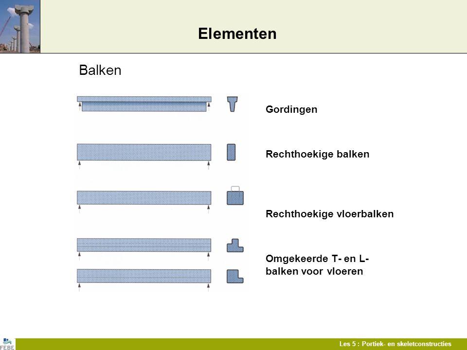 Elementen Balken Gordingen Rechthoekige balken