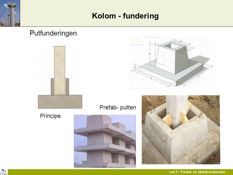 Kolom - fundering Putfunderingen Prefab- putten Principe