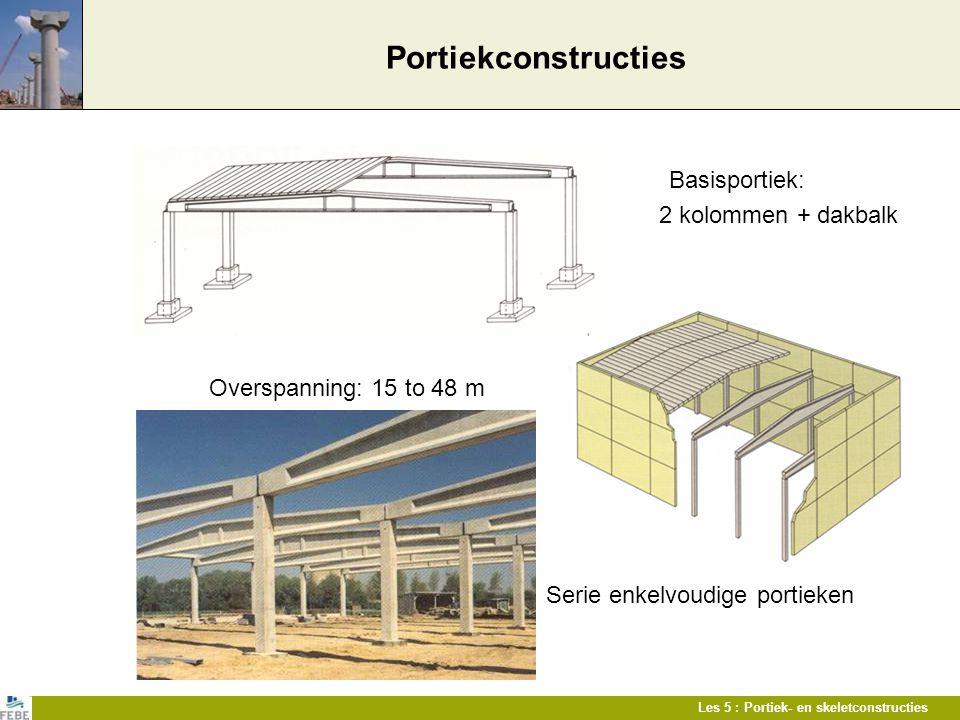 Portiekconstructies Basisportiek: 2 kolommen + dakbalk