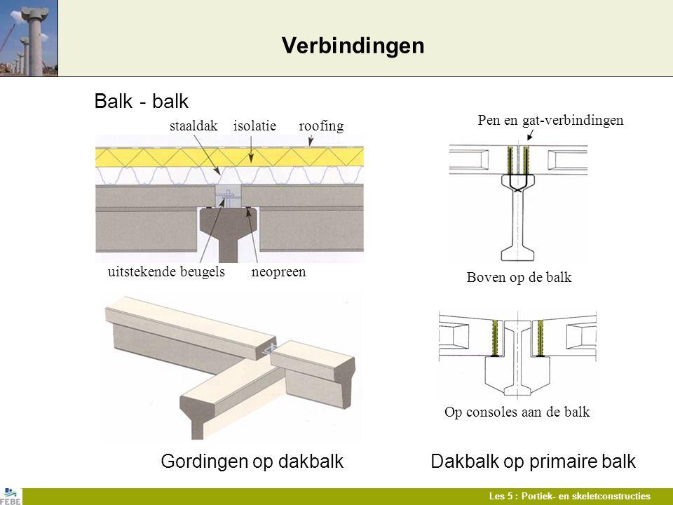 Verbindingen Balk - balk Gordingen op dakbalk Dakbalk op primaire balk
