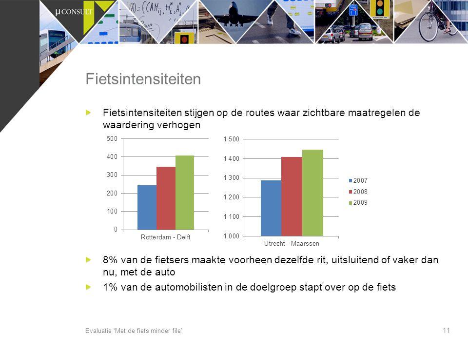Fietsintensiteiten Fietsintensiteiten stijgen op de routes waar zichtbare maatregelen de waardering verhogen.