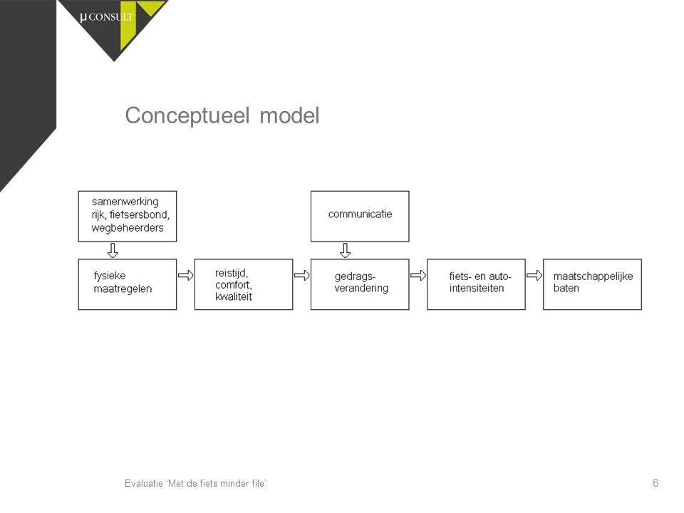 Conceptueel model Evaluatie 'Met de fiets minder file'