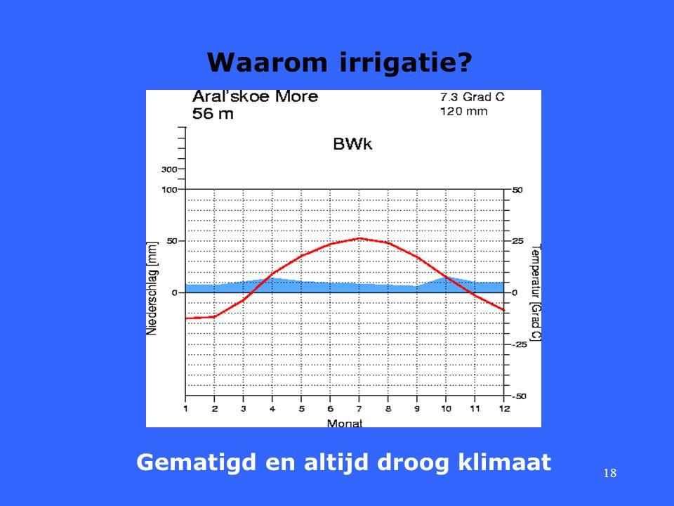 Waarom irrigatie Gematigd en altijd droog klimaat
