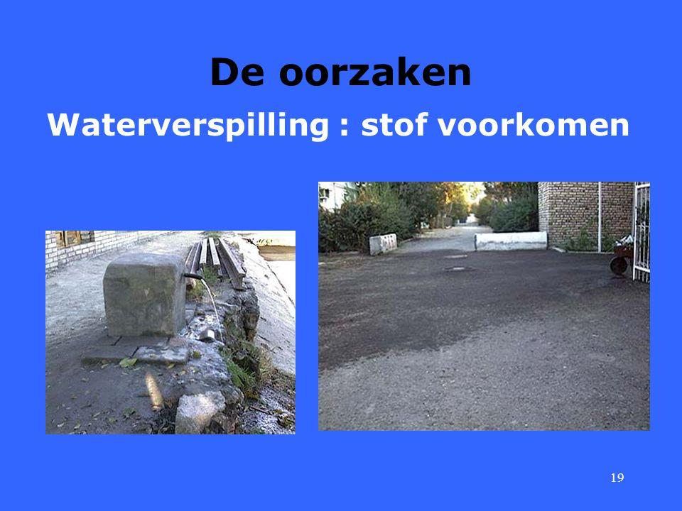 Waterverspilling : stof voorkomen