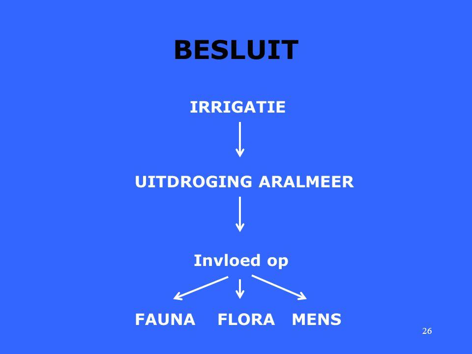 BESLUIT IRRIGATIE UITDROGING ARALMEER Invloed op FAUNA FLORA MENS