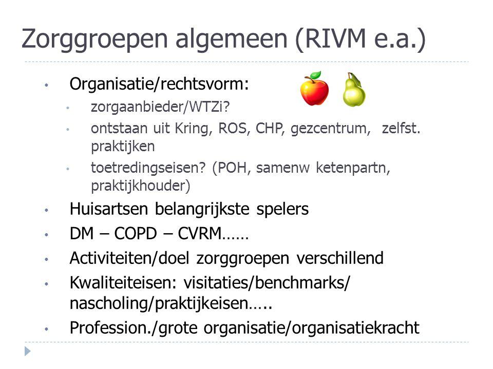 Zorggroepen algemeen (RIVM e.a.)