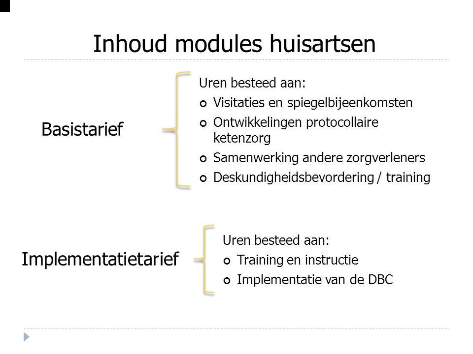 Inhoud modules huisartsen