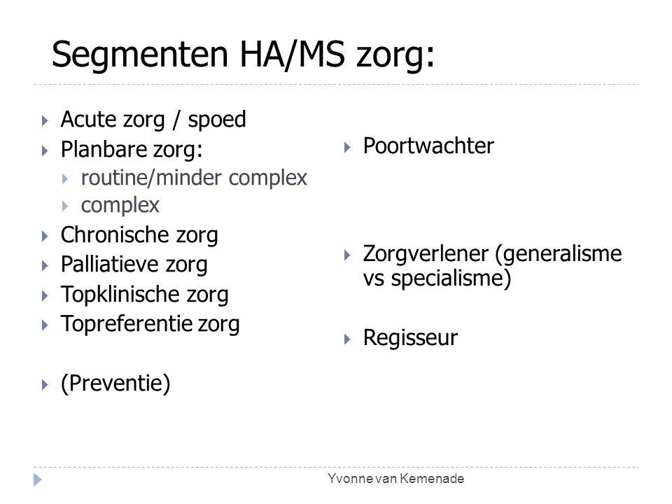 Segmenten HA/MS zorg: Acute zorg / spoed Planbare zorg: Poortwachter