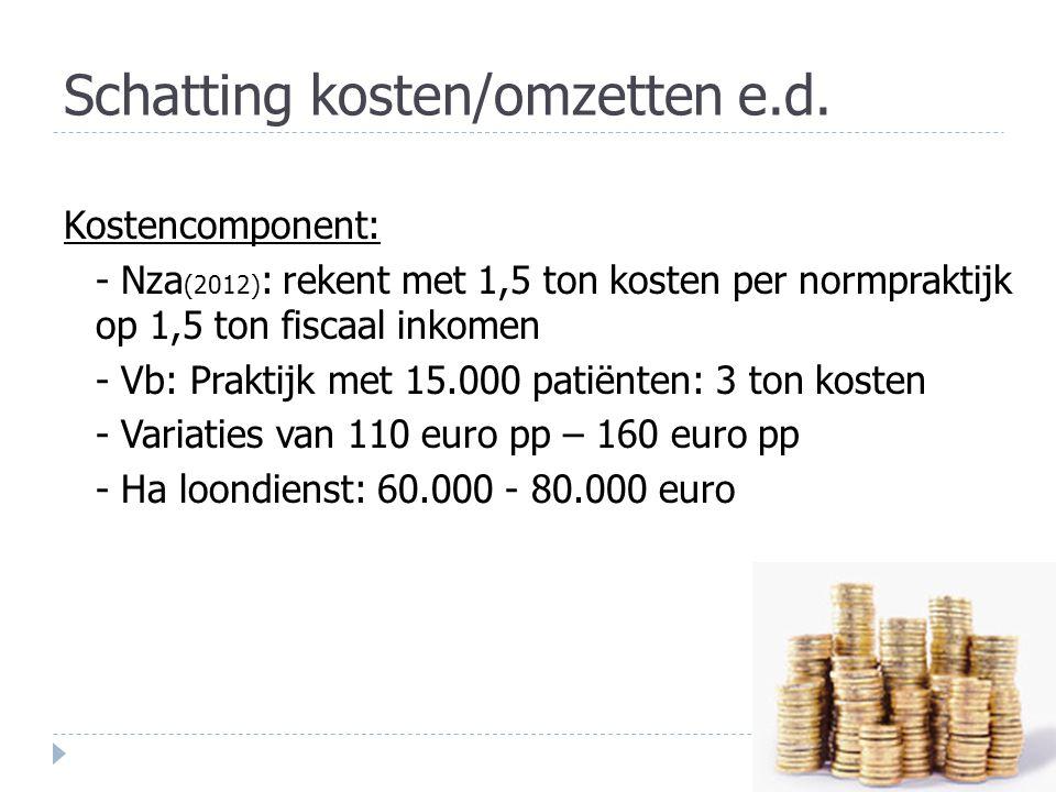 Schatting kosten/omzetten e.d.