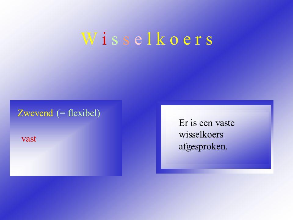 W i s s e l k o e r s Wisselkoersen