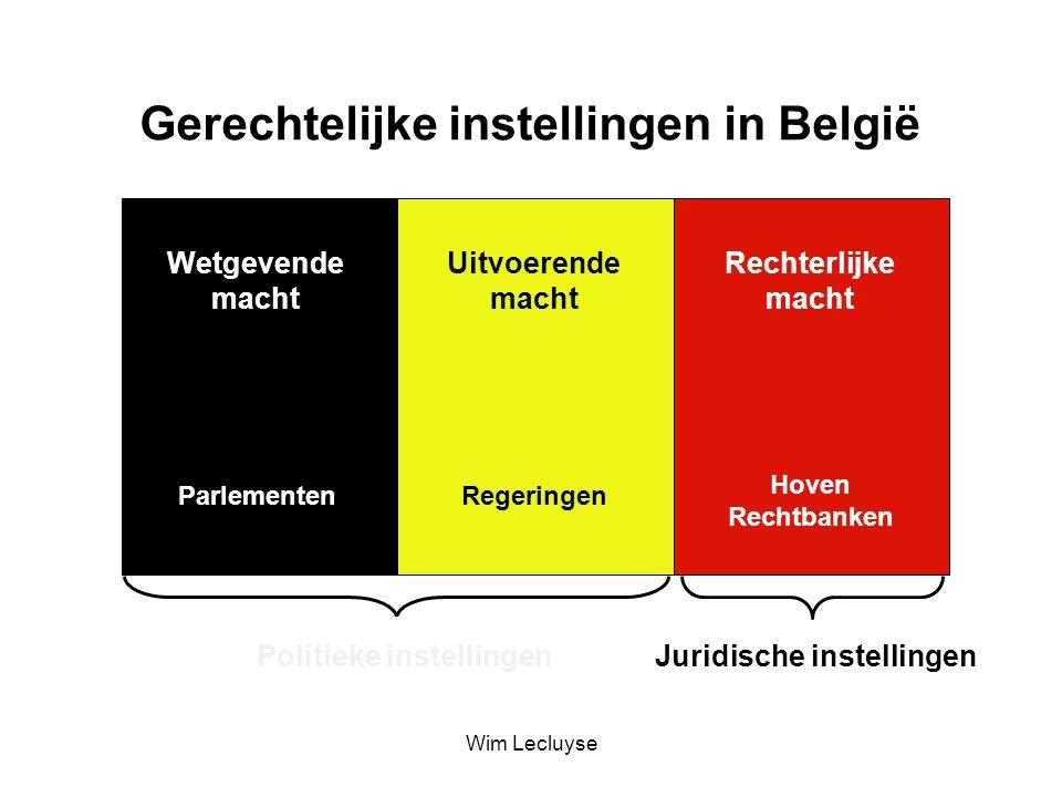 Politieke instellingen Juridische instellingen