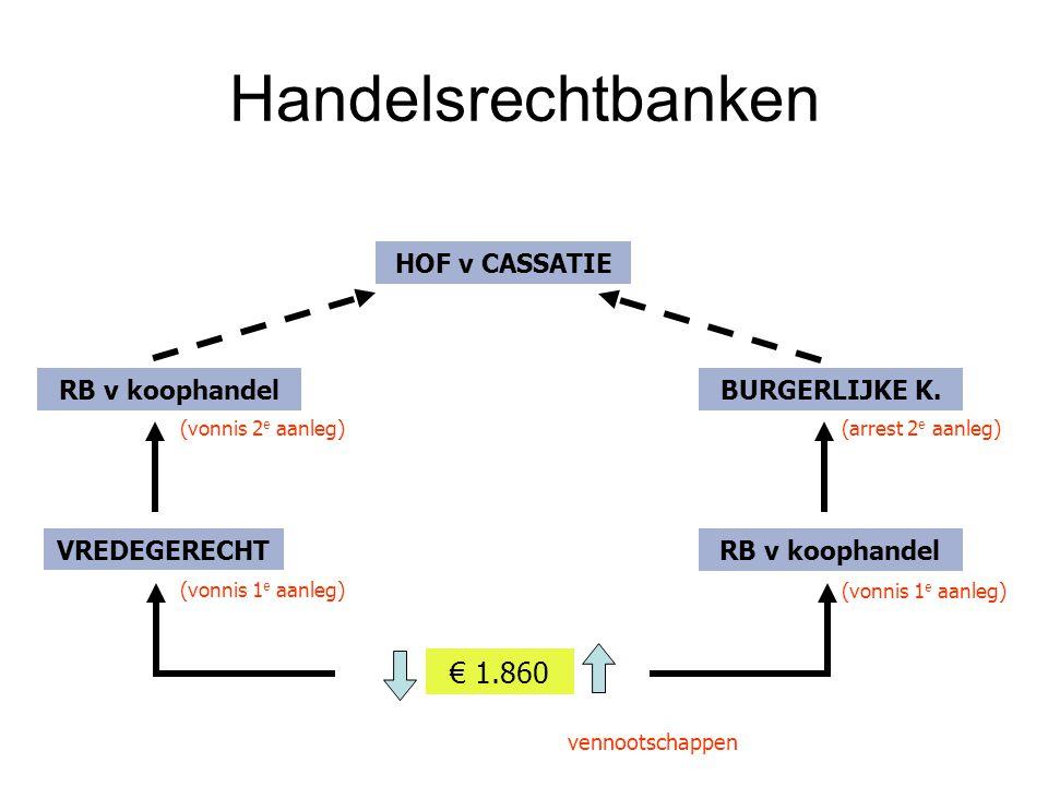 Handelsrechtbanken € 1.860 HOF v CASSATIE RB v koophandel