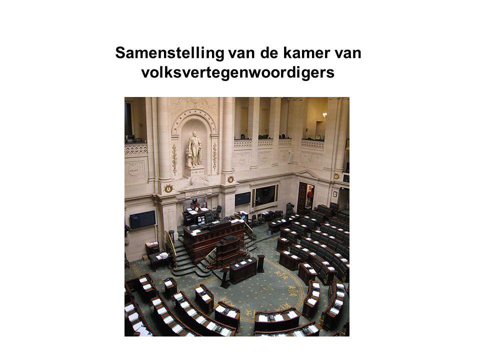 Samenstelling van de kamer van volksvertegenwoordigers