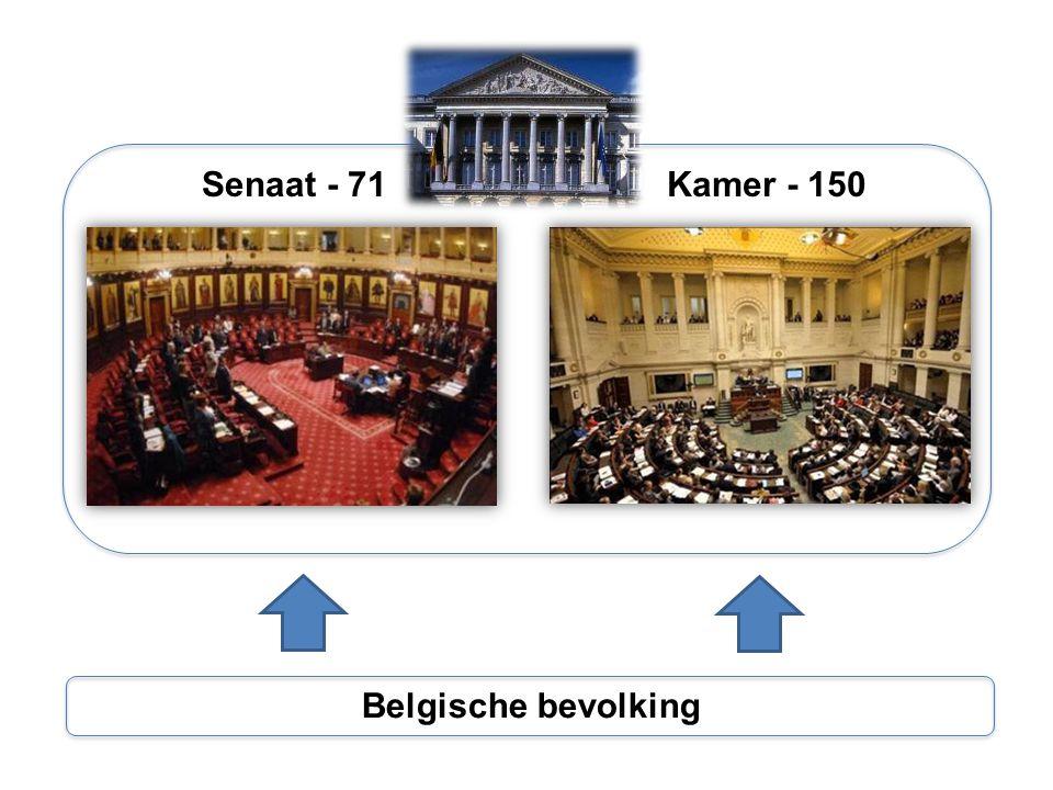 Senaat - 71 Kamer - 150 Belgische bevolking