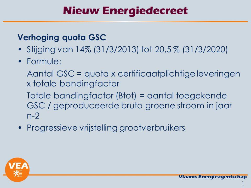Nieuw Energiedecreet Verhoging quota GSC