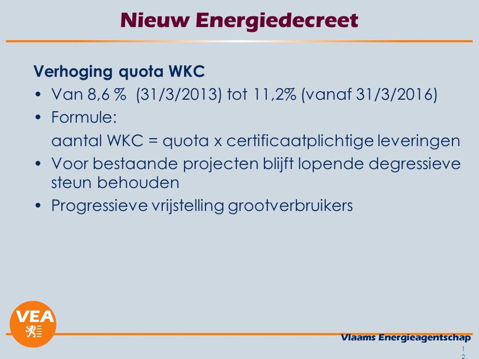 Nieuw Energiedecreet Verhoging quota WKC