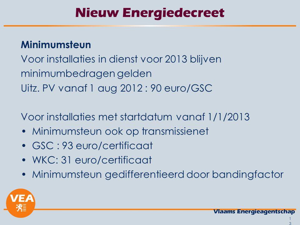 Nieuw Energiedecreet Minimumsteun